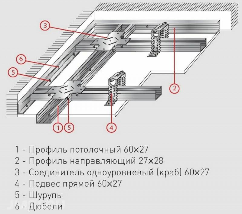 схема потолочного каркаса под ГКЛ