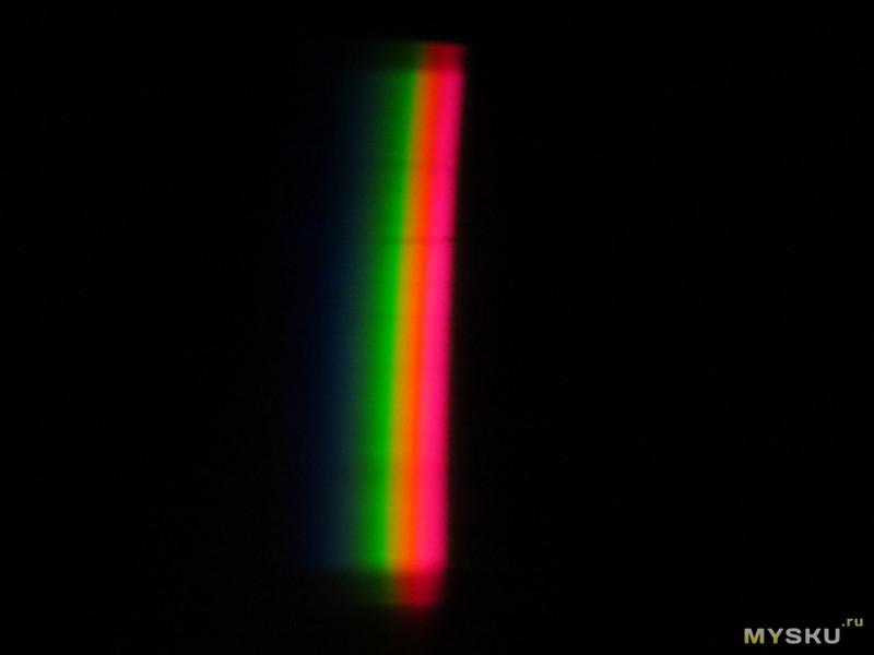 Спектроскоп: возможности, особенности, улучшение.