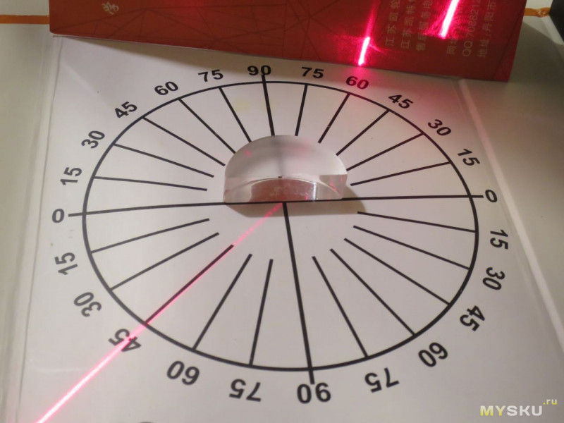 Набор для оптических опытов