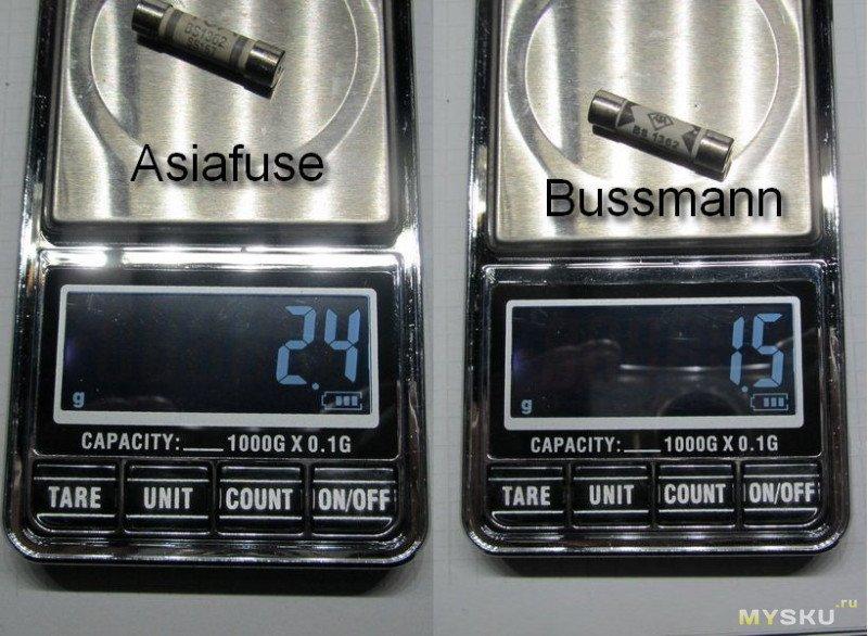 Предохранители для тестеров, размер 6х25 и 3.5х10
