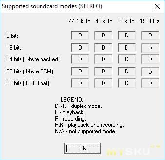 Звуковая карта UGreen CR133 с USB 3.0 хабом