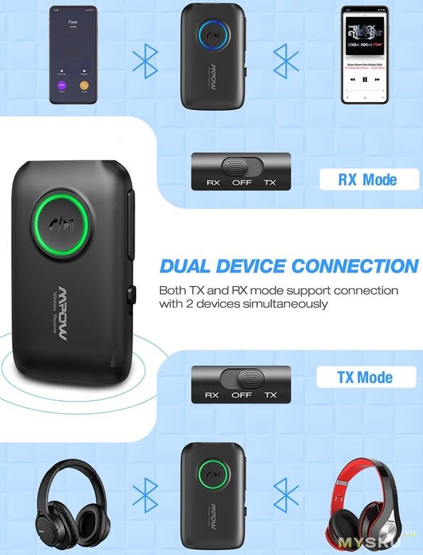 MPOW BH390A Приемник-передатчик Bluetooth 5.0 AptX