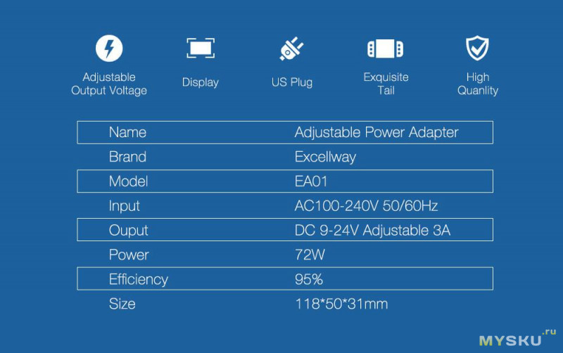 Регулируемый блок питания AC/DC Excellway 9-24V 3A 72W за $7.99