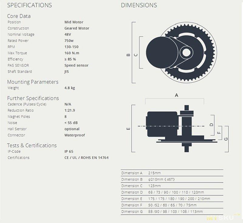 Центральный мотор Bafang BBS02 750 Вт на электровелосипед за 1.96 из РФ