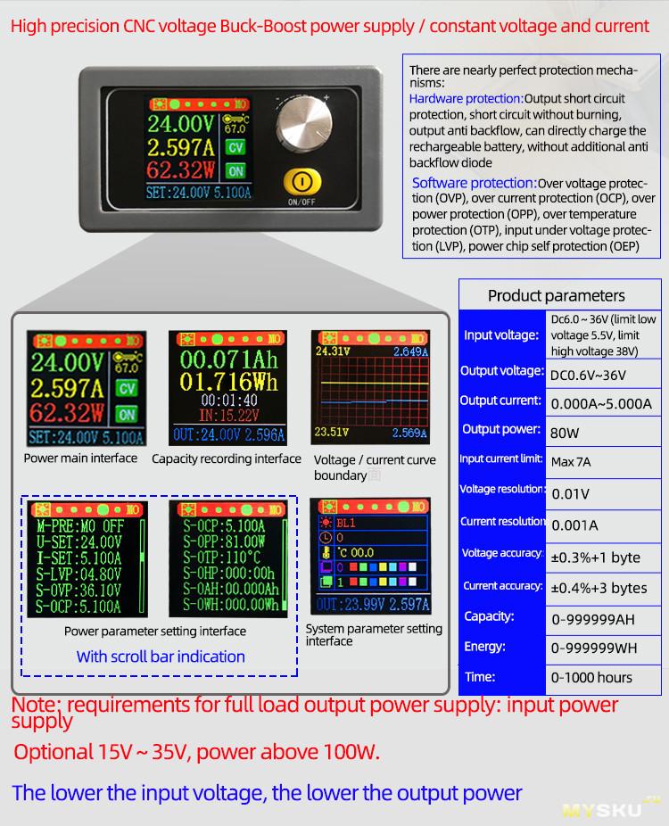 DC-DC преобразователь XYS3580. Делаем компактный регулируемый БП 36 В 5 А