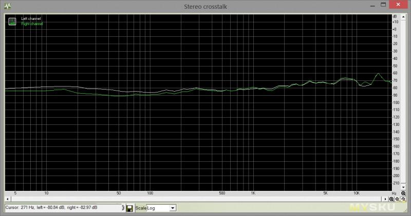 Обзор портативного цапа Audirect Beam ES9118 | маленький да удаленький)