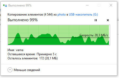 Карта памяти Sandisk MicroSD на 128GB