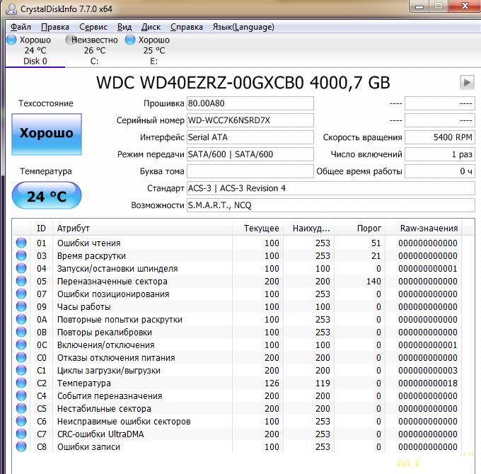 Жёсткий диск WD Blue 4TB WD40EZRZ с Алиэкспресс