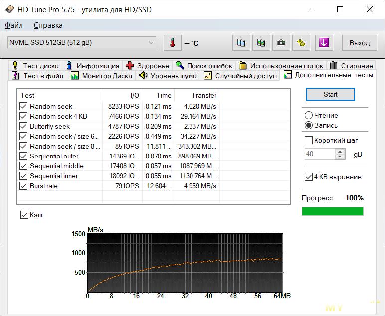SSD диск KingDian m2 NVME 512Gb