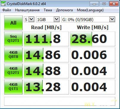 Флешка MECO USB 3.0 на 64 Гб