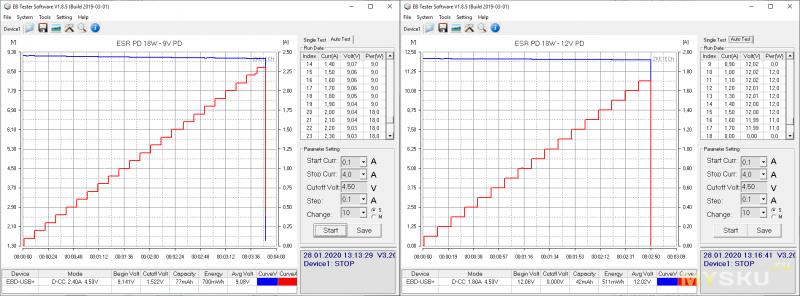 Зарядное устройство ESR PD 18W Type C ( FJ-SW268UE )