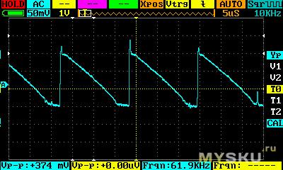 Зарядное устройство SUMPK A061 18W с поддержкой QC3.0 и PD3.0
