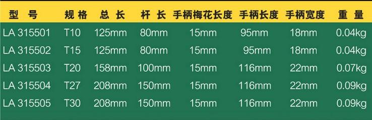 Т-образные шестигранные отвертки LAOA (сталь S2): удобные и полезные