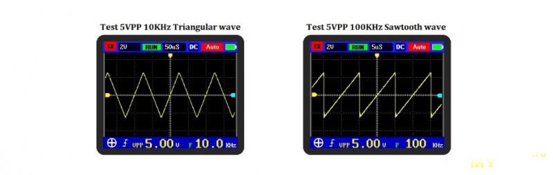 Сравнение  осциллографов DSO FNIRSI