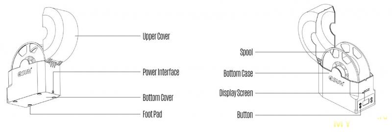 Контейнер-сушилка eSUN eBOX для пластика 3D принтера