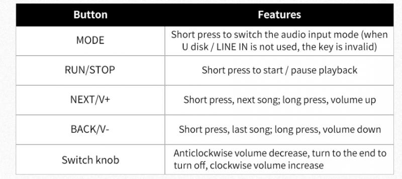 Компактный  усилитель мощности VHM-338 (Class-D, Bluetooth 5.0, 2x100W, USB, AUX)