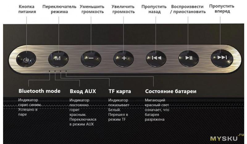 Портативная колонка с сабвуфером DOSS Soundbox XL