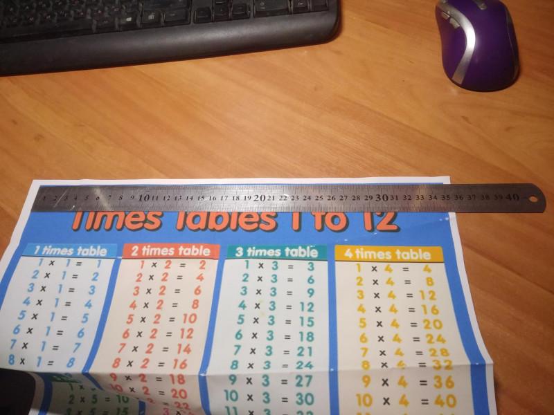 Китайско-английская таблица умножения