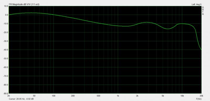 ALWUP i9: недорогие беспроводные наушники