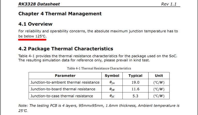 TomTop: ТВ-бокс Z69 Pro на S905W с 2/16 ГБ ОЗУ или перегрев ТВ-боксов – вещь надуманная.