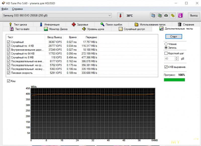 Про тот самый SSD SAMSUNG 860 EVO 250GB с распродажи 11.11