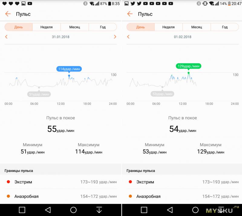 Обзор умного браслета Huawei Honor Band 3 (smartband