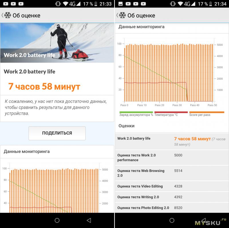 """Обзор Oukitel WP1 (4/64GB): водонепроницаемый смартфон (IP68) с 5.5"""" дисплеем и аккумулятором на 5000mAh."""