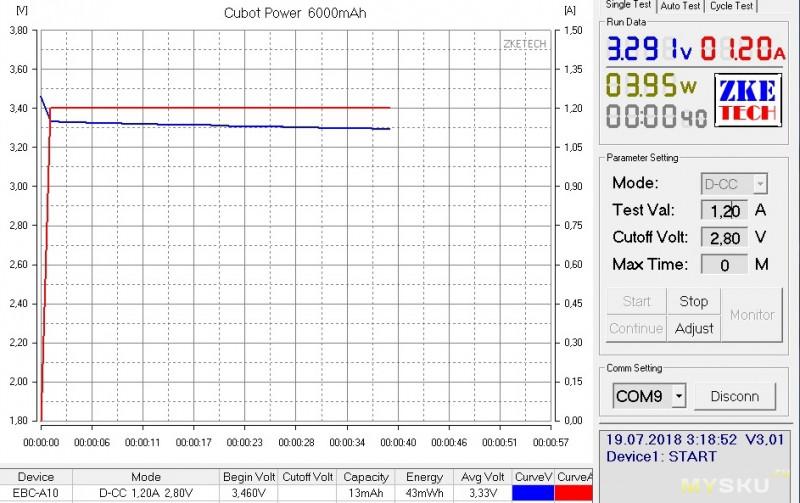 Выбор электродвигателя в ленточном конвейере пособие для проектирования ленточных конвейеров