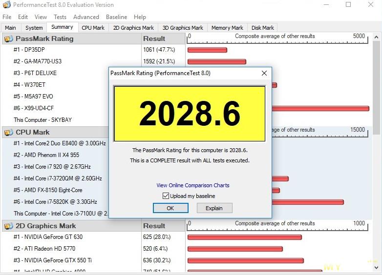 Мини компьютер HYSTOU P04 i3-7100U или еще одна попытка