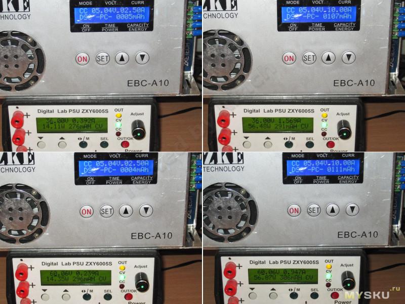 Мелкие преобразователи напряжения мощностью до 50 Ватт с гальванической развязкой