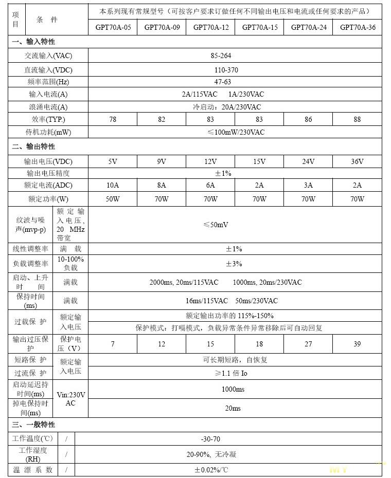 Блок питания SANMIM GPT70A-12, 70 Ватт 12 Вольт