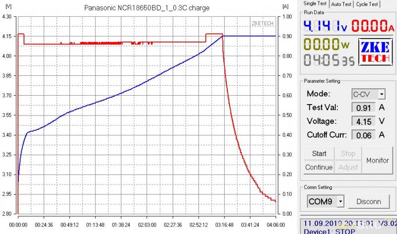 Аккумуляторы Panasonic NCR18650BD, Tesla в кармане