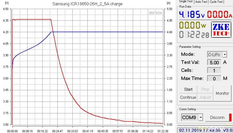 Аккумуляторы Samsung ICR18650-26F и ICR18650-26H, а также немного о других подобных моделях
