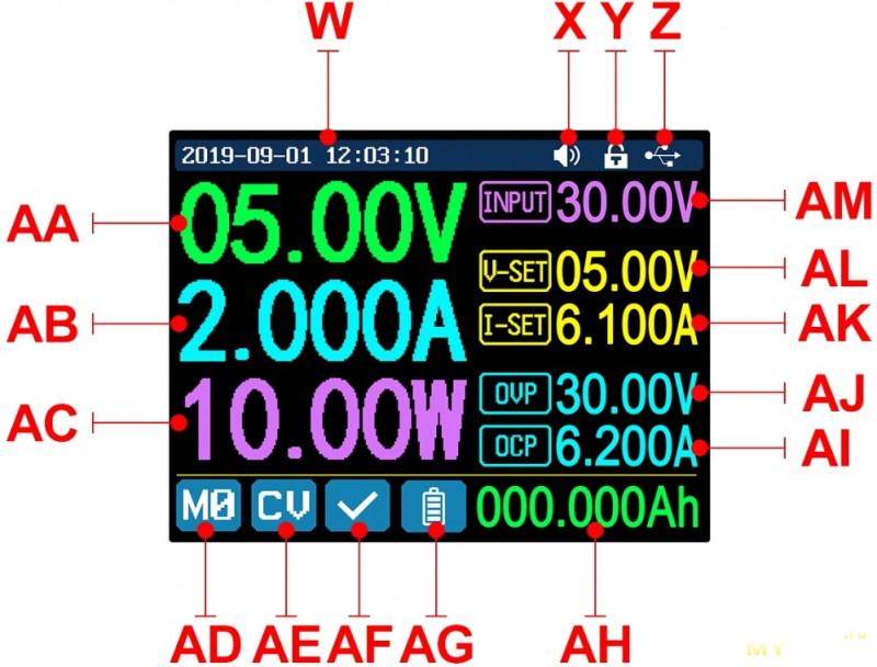 Новый модуль преобразователя напряжения RD6006 (W) от Rui Deng