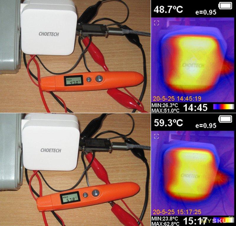 Блок питания (зарядное устройство) Choetech PD6008 с выходной мощностью до 100Вт