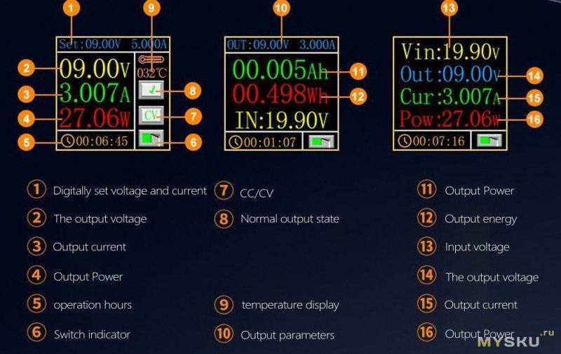 Новая модель регулируемого преобразователя напряжения 60 вольт 6 ампер