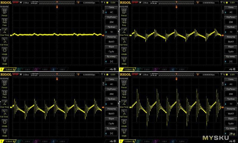 Понижающий преобразователь напряжения с током до 10 (12) ампер