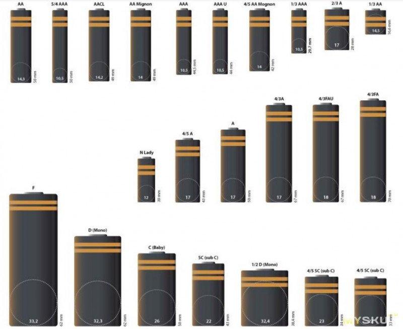 Аккумуляторы Vapcell, часть пятая, типоразмер 26350