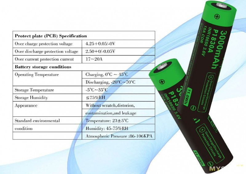 Аккумуляторы Vapcell часть седьмая, защищенные 18650 с током нагрузки до 15А