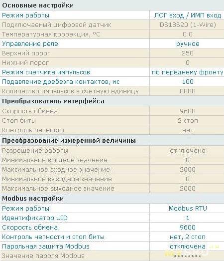 Цифровой модуль ввода-вывода OB-215 от Новатек-Электро