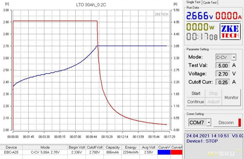 Небольшой тест LTO аккумулятора размера 66160