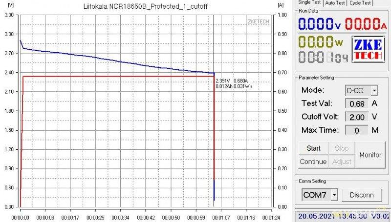 Защищенные аккумуляторы Liitokala NCR18650B с заявленной емкостью 3400мАч