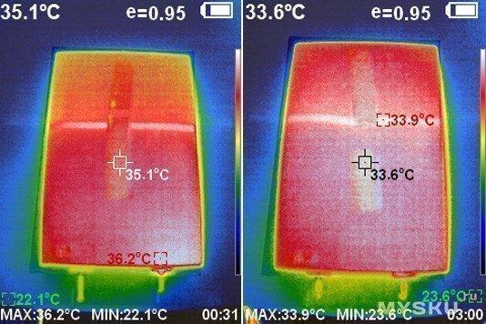Аккумуляторы LiFePO4 EVE Energy 3.2V 90Ah