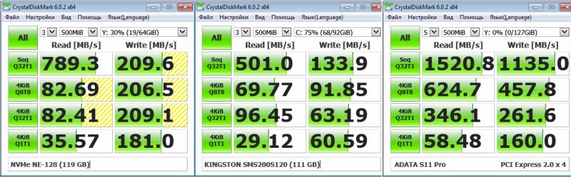KingSpec NVMe SSD на 128 ГБайт, у которого скорость чтения как у старого mSATA MLC SSD от Kingston. НЕ рекомендую.