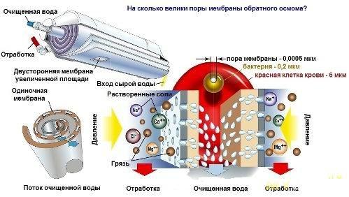 """Система обратного осмоса """"Аквафор Осмо 50"""" исполнение 5"""