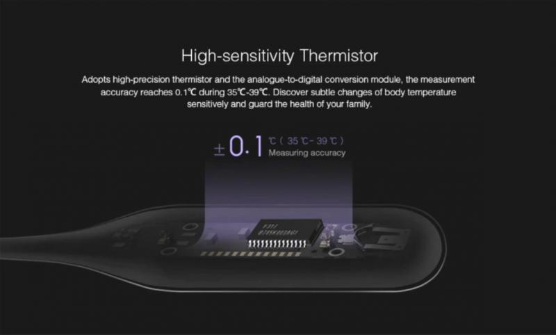 Цифровой термометр за 3.99$