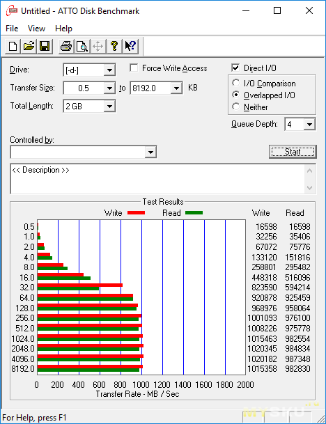 Безродный nvme ssd box на asm2362. type-c usb3.1gen2.