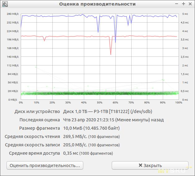 SSD Kingspec P3 на 1Тб - памяти много не бывает