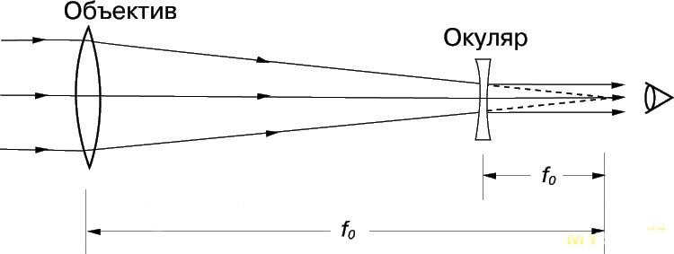 Vixen 2.1×42 Constellation. Праздничный обзор театрально-космического бинокля.