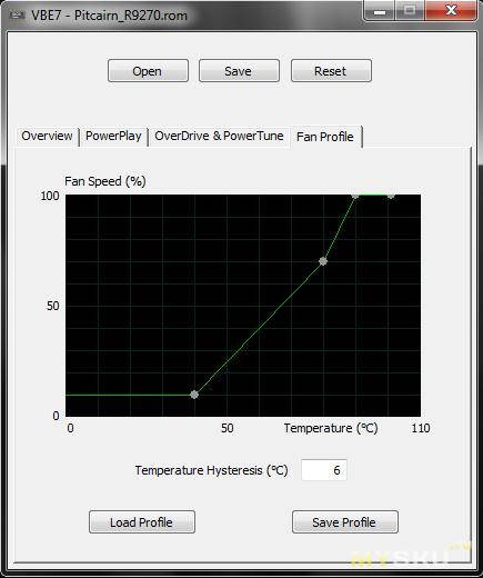 Вентиляторы 75мм для видеокарт ASUS (R9 270/270x, GTX 960/970)
